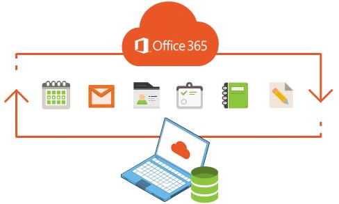 Office Cloud Service